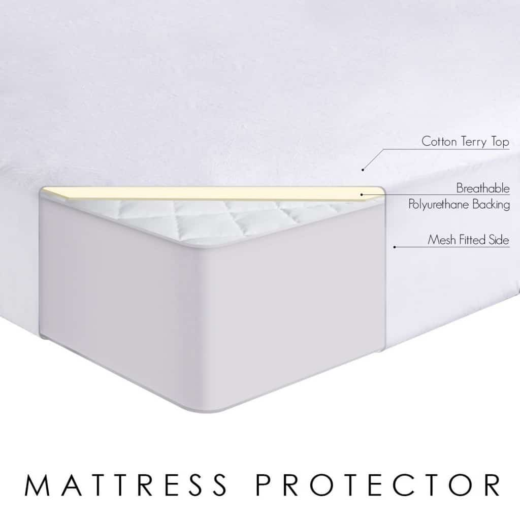 What is a mattress protector?