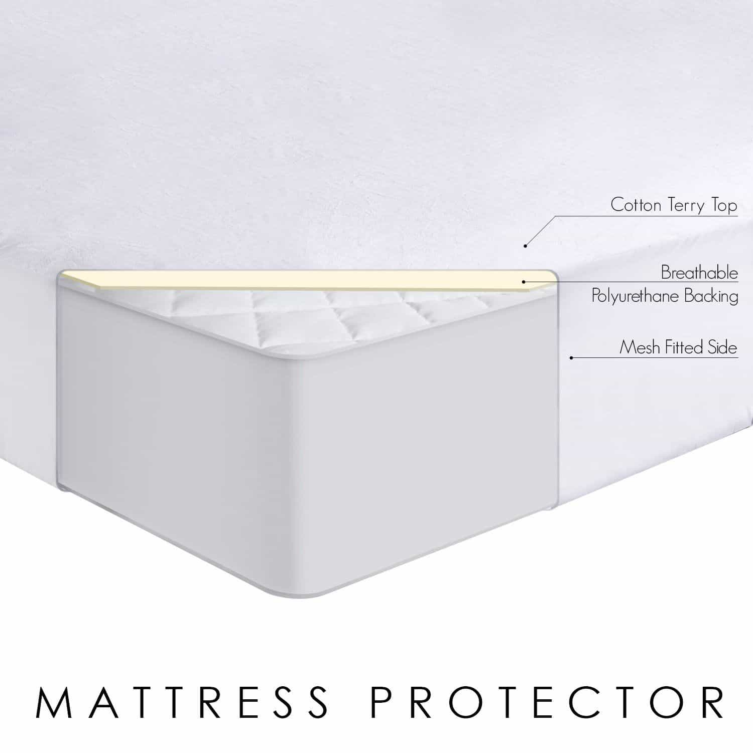 Do I Need a Mattress Pad or Mattress Protector
