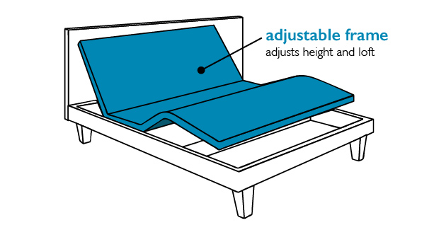 Adjustable - bed frame