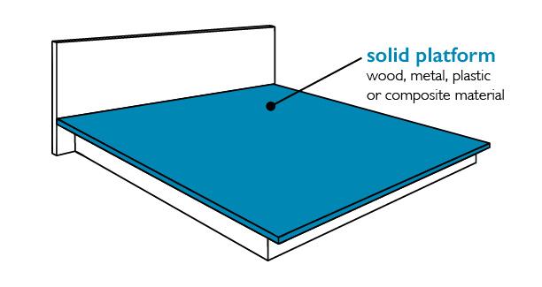 Solid Platform - bed frame