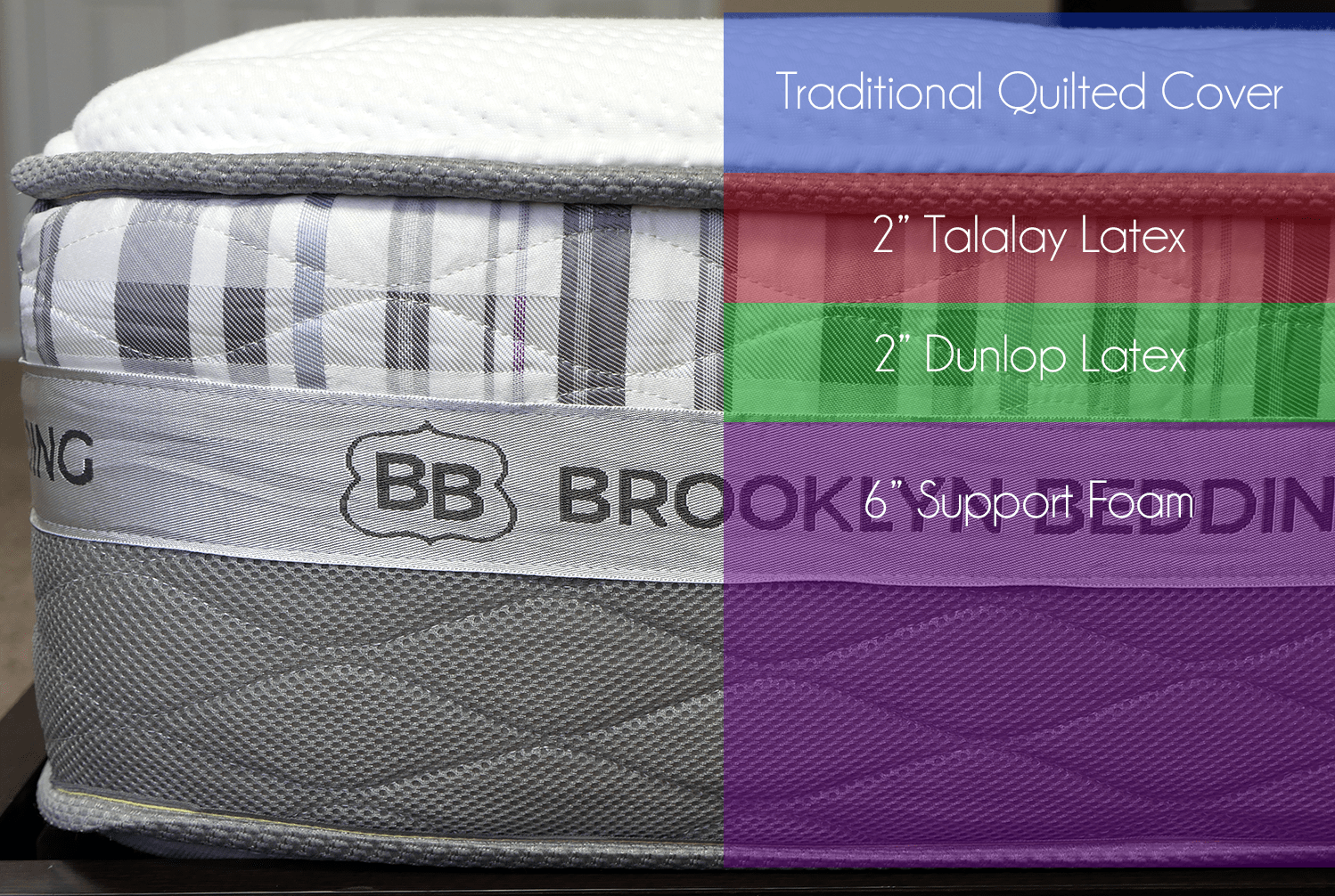 Brooklne Bedding Mattress Layers