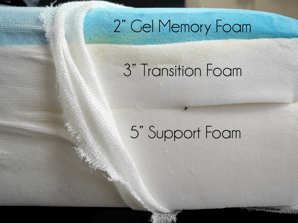 "Endy mattress layers (top to bottom) - 2"" gel memory foam, 3"" transition foam, 5"" support foam"