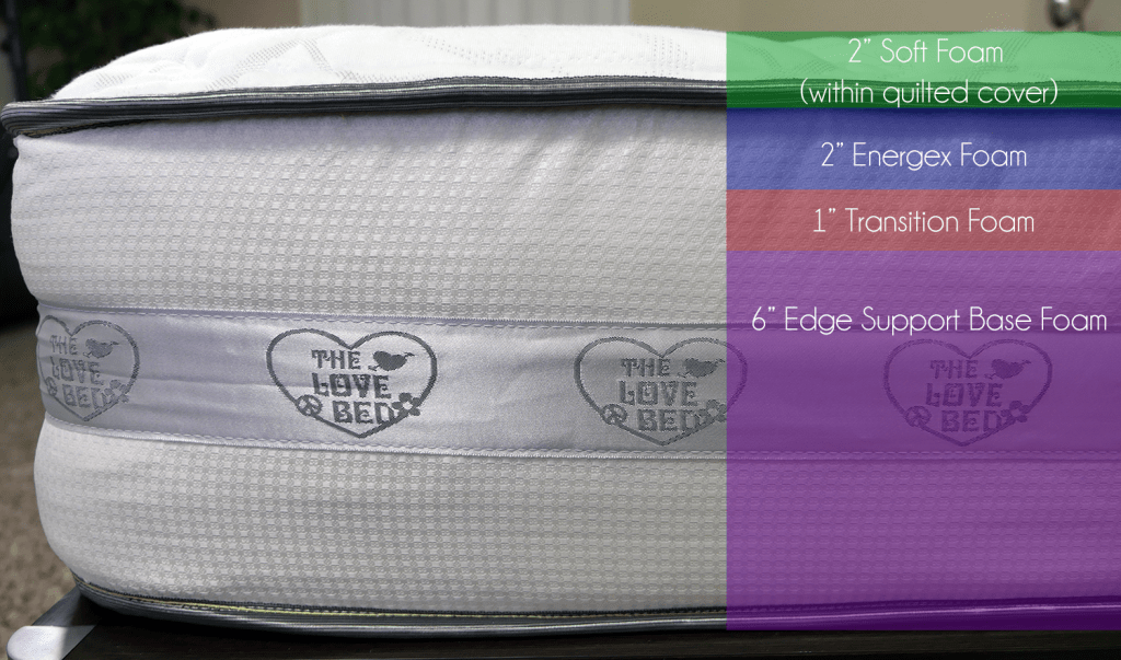 "Nest Love Bed mattress layers (top to bottom): 1.5"" soft quilted cover, 2"" Energex, 1"" transition foam, 6"" support foam"