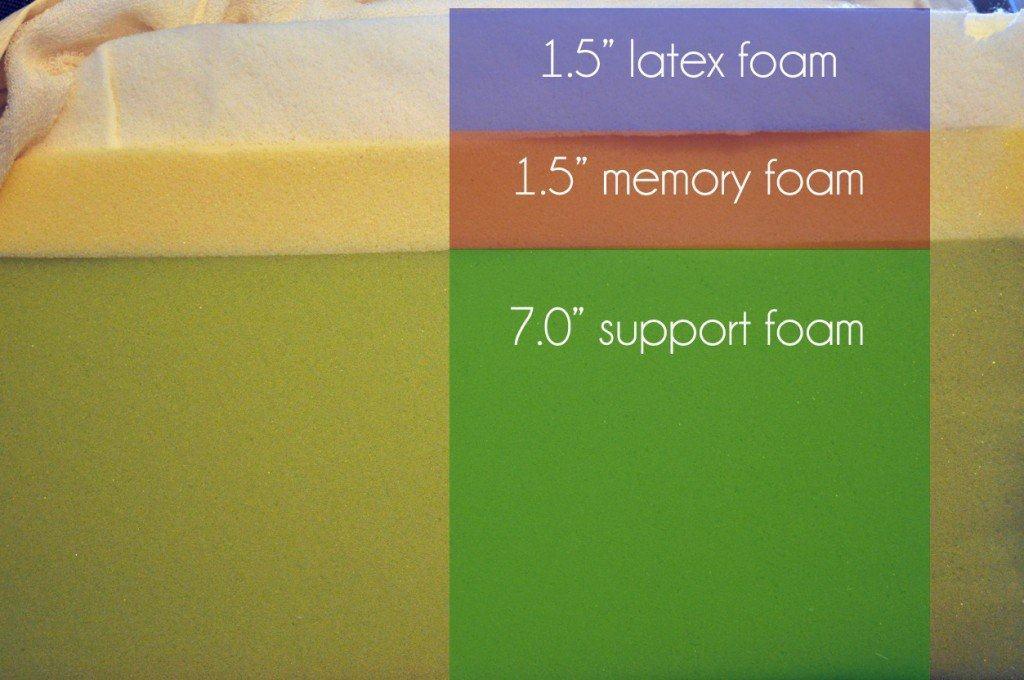 Loom and Leaf vs. Casper Mattress Review | Sleepopolis