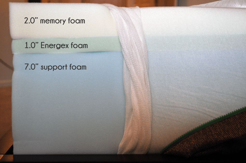 "Live and Sleep layers - 2"" memory foam, 1"" Energex foam, 7"" support foam (top to bottom)"