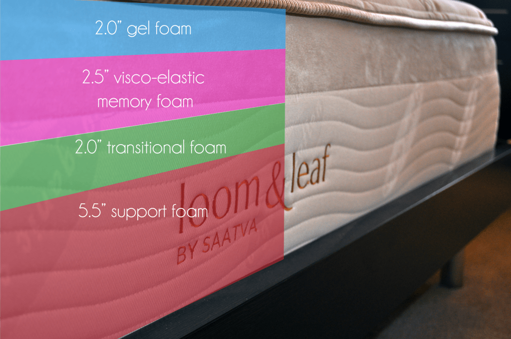 Best mattress for heavy people - Loom & Leaf example