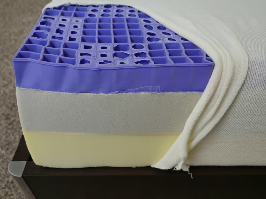 How To Make Soft Mattress Firm Featured above, the Purple mattress - utilizes a high elastic polymer ...