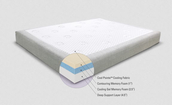 Danican Cool Pointe Mattress