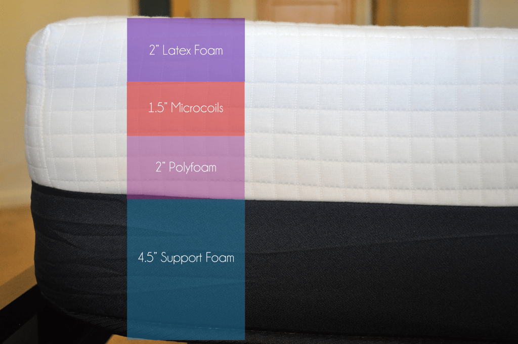 The custom Helix mattress design that I received & tested