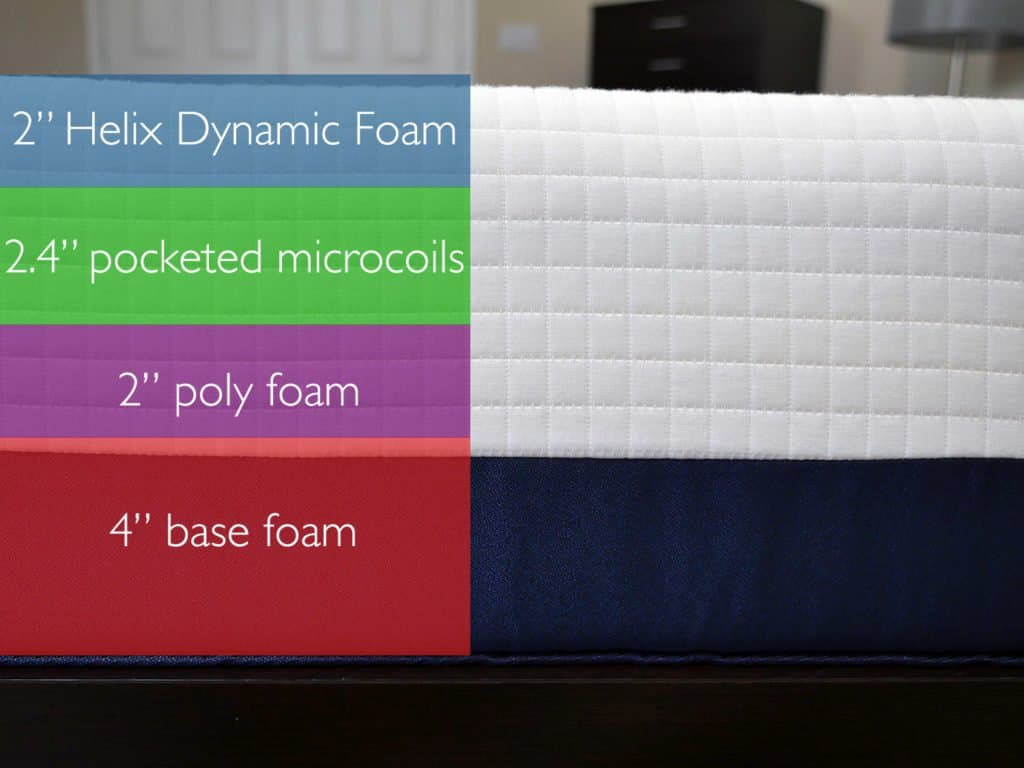 """Helix layers - 2"""" Helix Dynamic Foam, 2.4"""" microcoils, 2"""" transition poly foam, 4 base foam"""