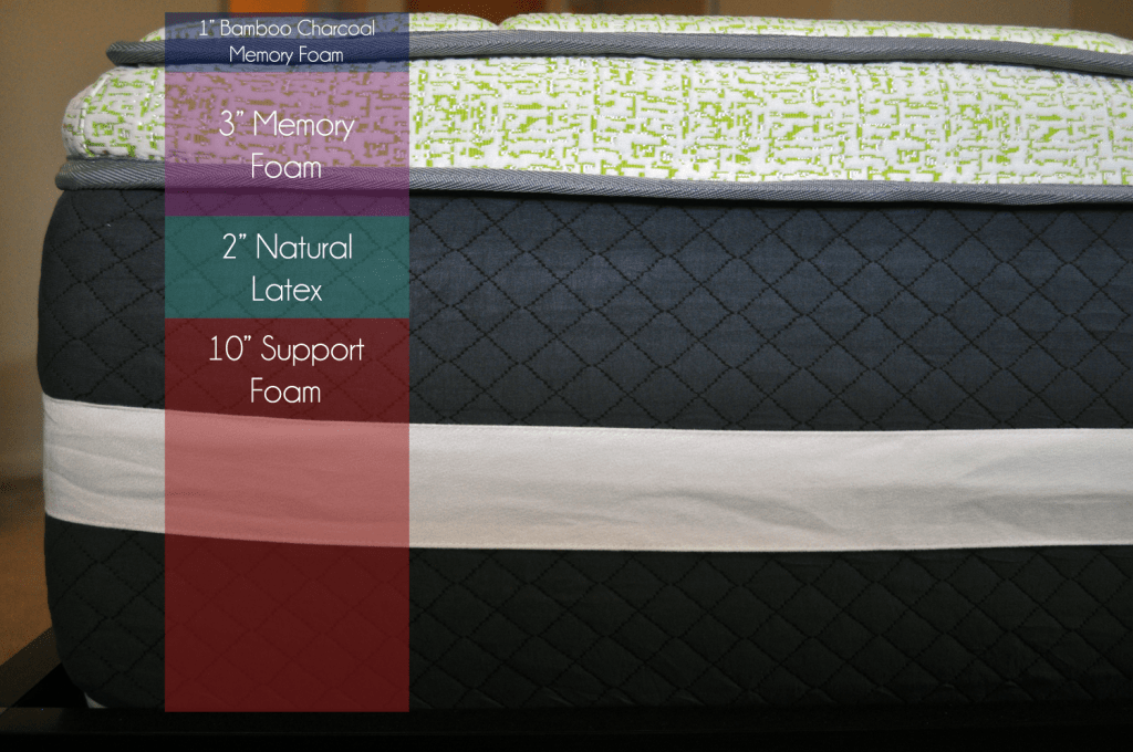 "Lucid foam layers (top to bottom): 1"" Bamboo charcoal memory foam, 3"" memory foam, 2"" natural latex, 10"" support foam"