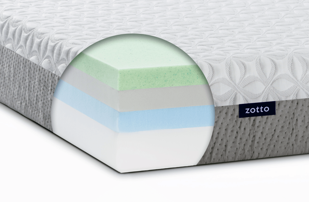 Zotto mattress layers (top to bottom): gel infused comfort foam, memory support foam, Energex transition foam, and high-density support foam base