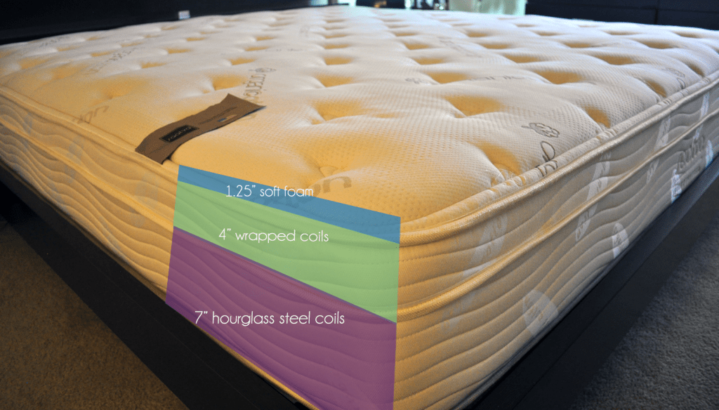 Saatva vs. Casper Mattress Review  Sleepopolis