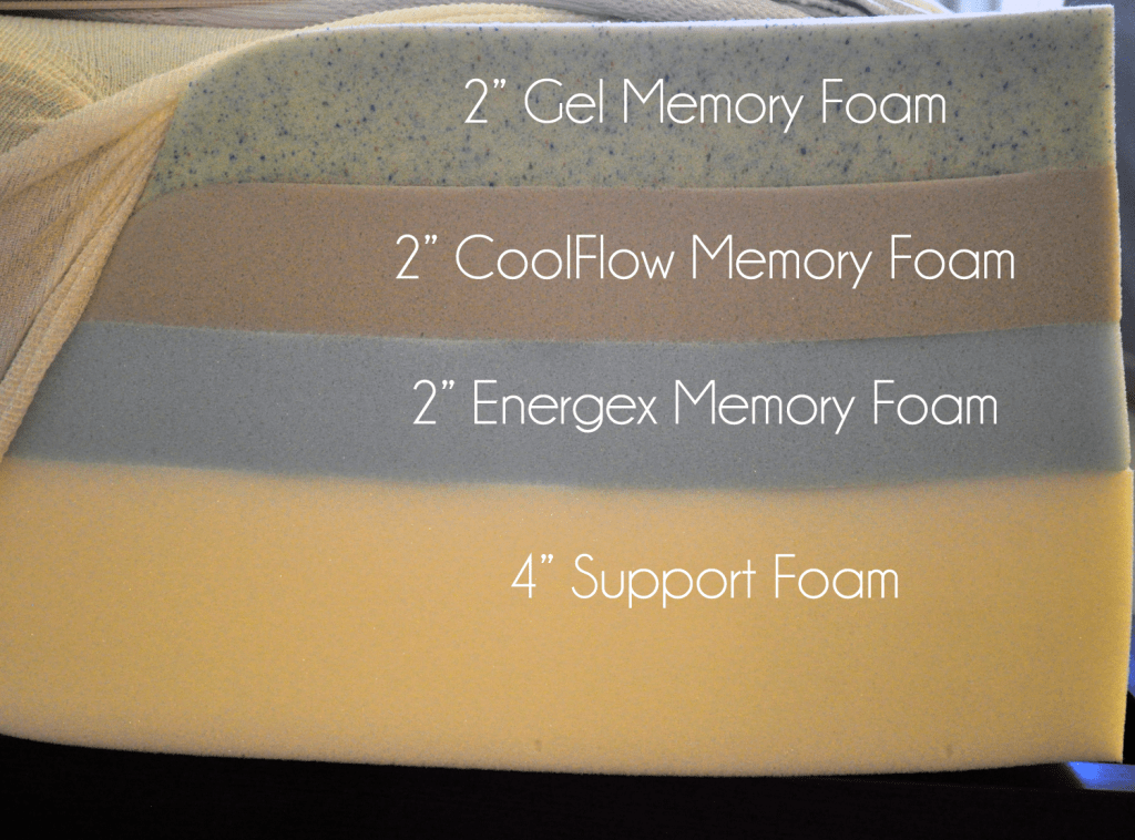 "Zotto mattress foam layers (top to bottom) - 2"" gel memory foam, 2"" coolflow memory foam, 2"" energex memory foam, 4"" support foam"