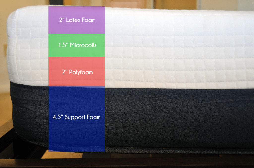 "Helix mattress layers (from top to bottom) - 2"" latex foam, 1.5"" microcoils, 2"" polyfoam, 4.5"" support foam"