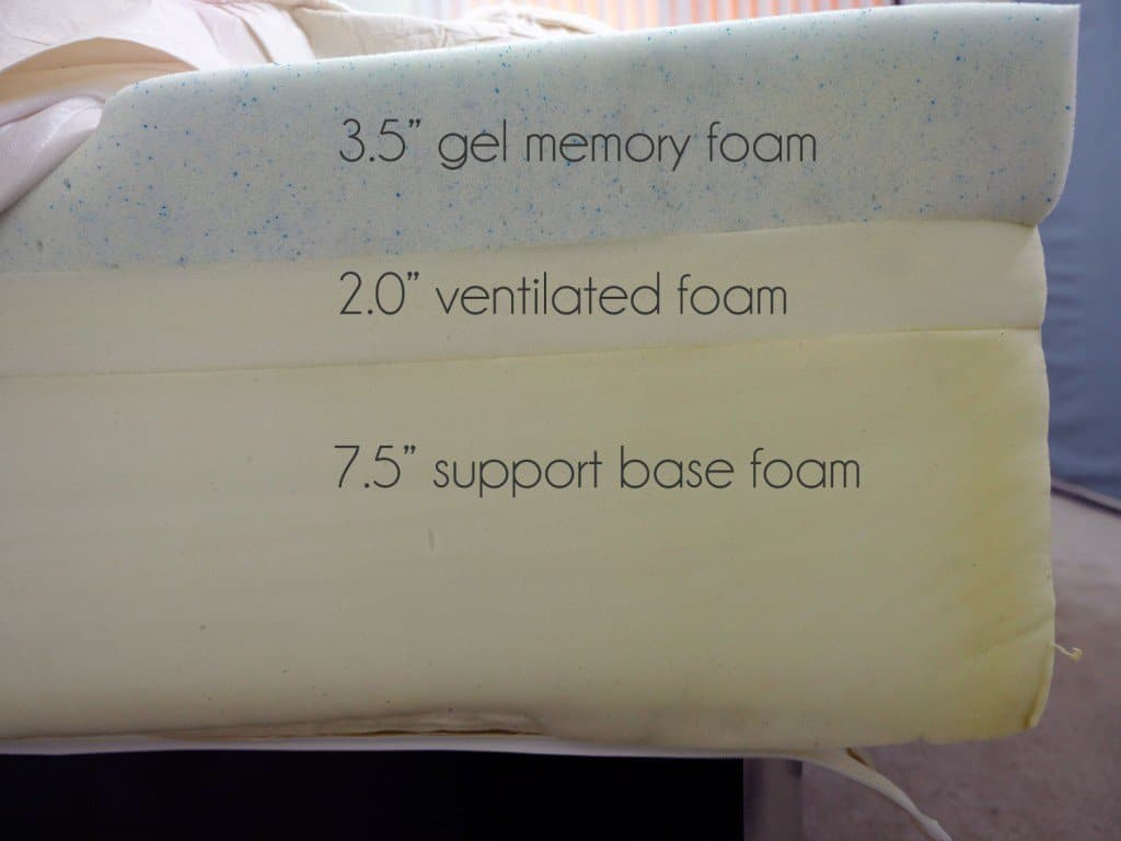 "Brentwood Home mattress foam layers (top to bottom): 3.5"" gel memory foam, 2"" ventilated foam, 7.5"" support base foam"