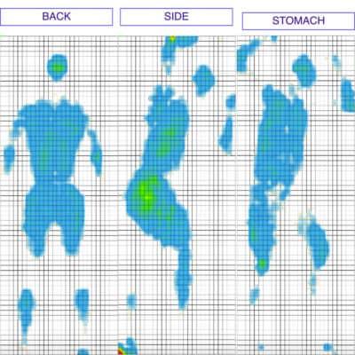 Purple Mattress Pressure Map