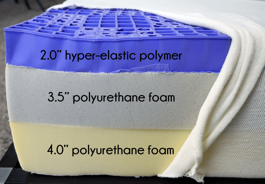 "Purple mattress layers (top to bottom) - 2.0"" hyper-elastic polymer, 3.5"" polyurethane foam, 4.0"" polyurethane foam"