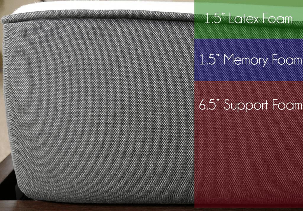 "Casper mattress layers (top to bottom) - 1.5"" layer of latex foam, 1.5"" layer of memory foam, 6.5"" layer of support foam"