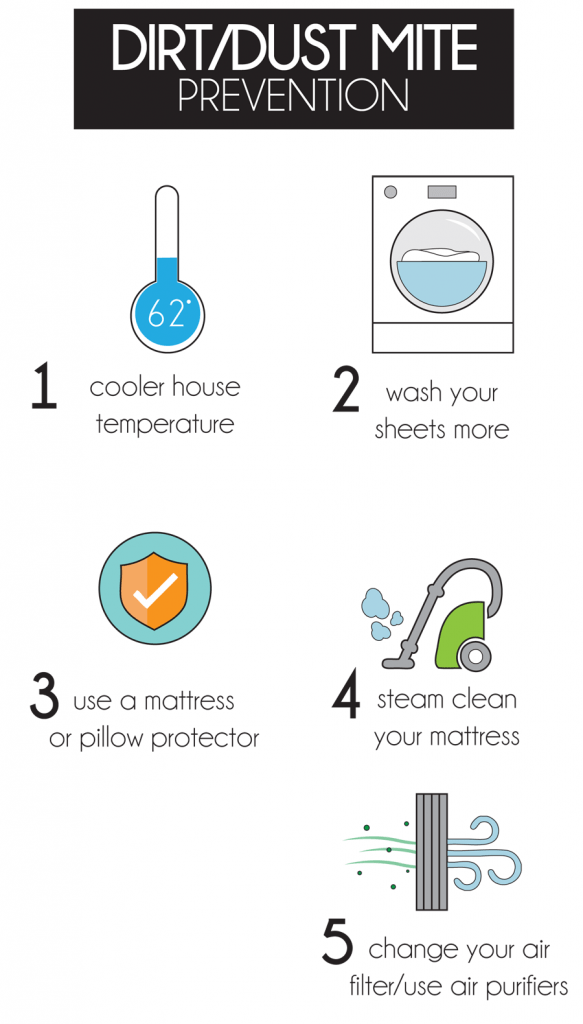 How to prevent damage to your mattress