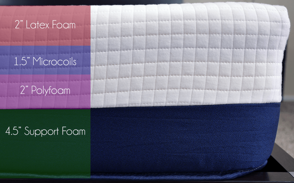"Helix mattress layers (top to bottom): 2"" of latex foam, 1.5"" microcoils, 2"" polyfoam, 4.5"" support foam"