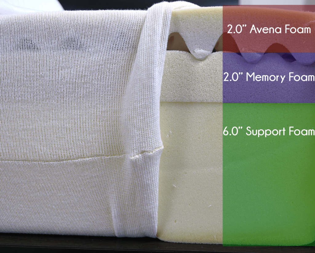 "Leesa mattress layers (top to bottom): 2"" of Avena foam, 2"" of memory foam, 6"" of high density support foam"