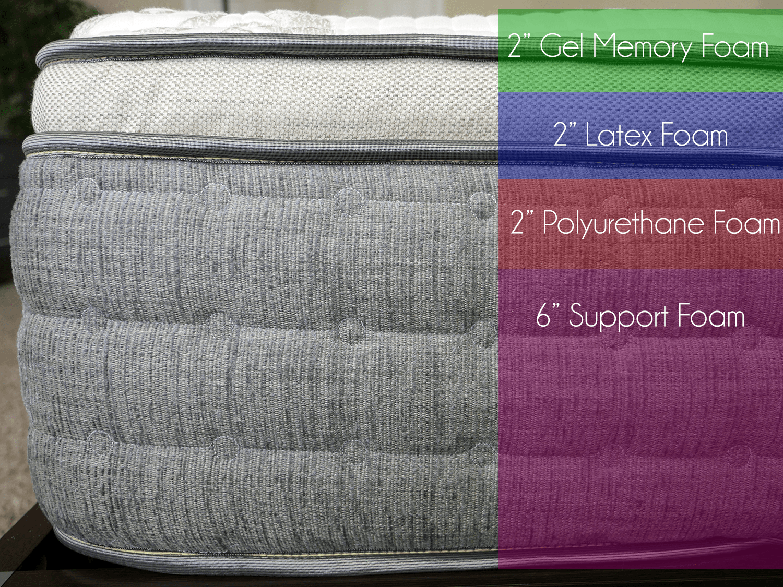 "Brentwood Sequoia mattress layers (top to bottom) - 2"" gel memory foam, 2"" latex foam, 2"" polyurethane foam, 6"" support foam"
