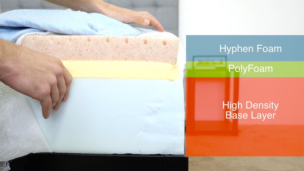 Hyphen Mattress Construction