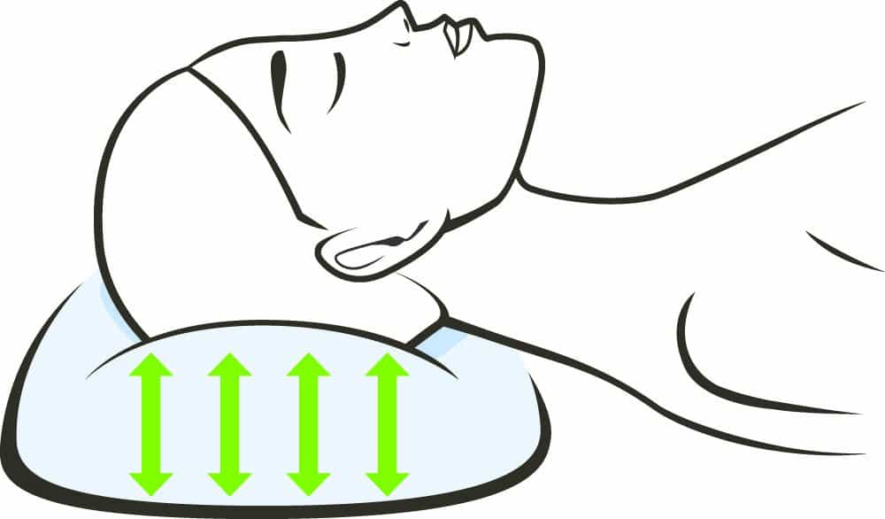 Memory foam pillow does a great job of holding it's shape, creating support