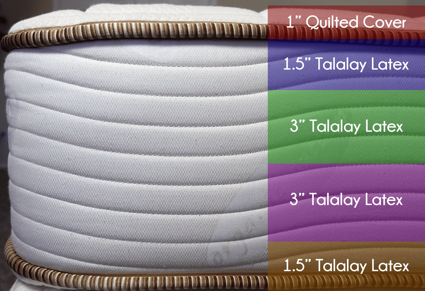 "ZenHaven layers (top to bottom) - 1"" quilted cover, 1.5"" Talalay latex, 3"" Talalay latex, 3"" Talalay latex, 1.5"" Talalay latex"