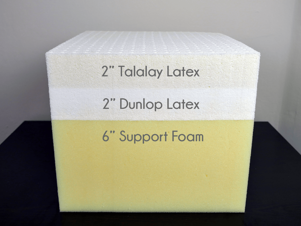 "Brooklyn Bedding mattress layers (top to bottom) - 2"" Talalay latex, 2"" Dunlop latex, 6"" support foam"
