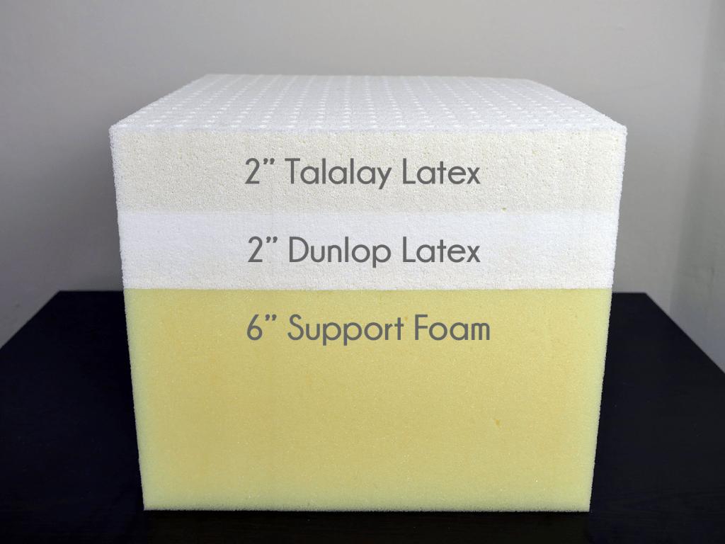 "Brooklyn Bedding mattress layers (top to bottom) - 2"" Talalay latex, 2"" Dunlop latex, 6"" support foam"