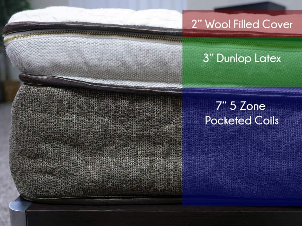 "Nest Bedding latex hybrid mattress layers (top to bottom) - 2"" wool filled top layer, 3"" Dunlop latex, 7"" 5 zone pocketed coils"