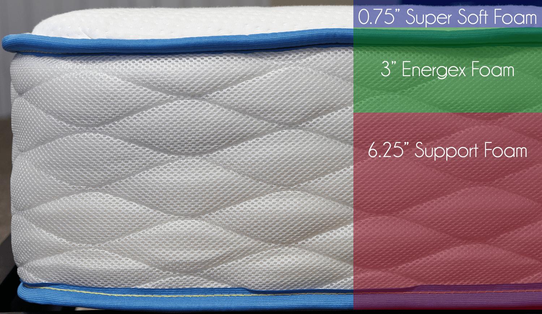 "Arctic Dreams mattress layers (top to bottom) - 0.75"" super soft foam, 3"" Energex foam, 6.25"" support foam"