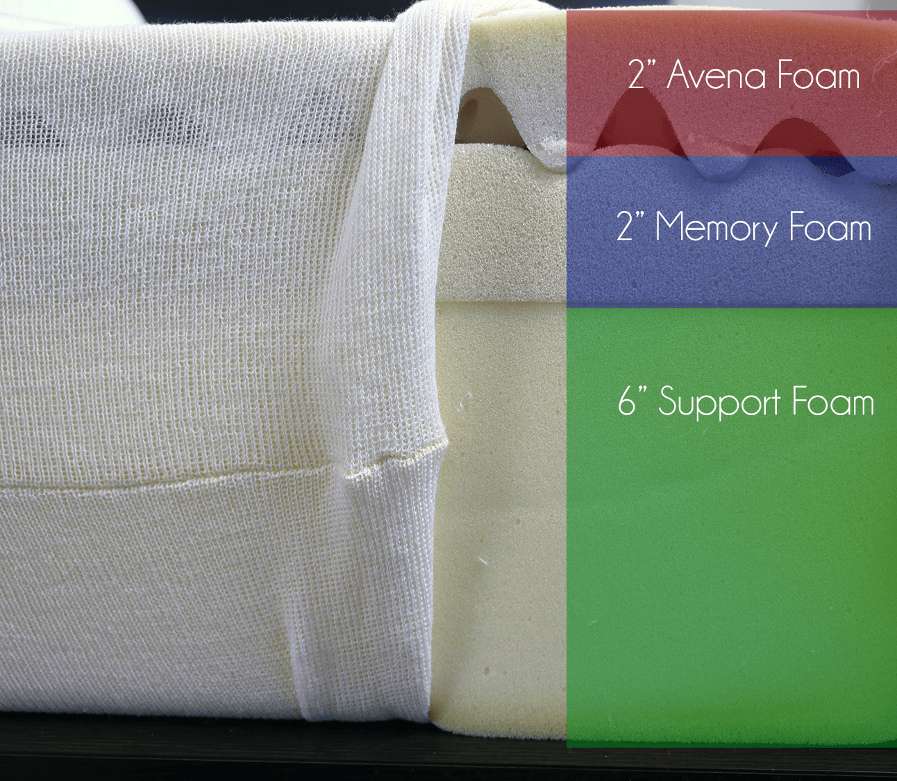 "Leesa mattress layers (top to bottom) - 2"" Avena foam, 2"" memory foam, 6"" support foam"