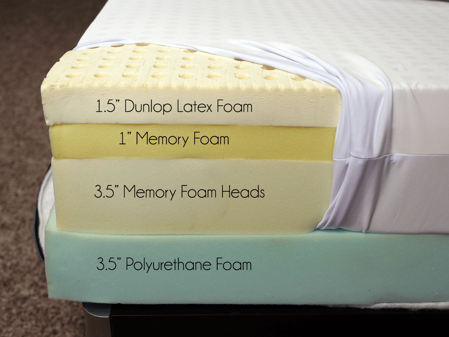 "Medium Luxi mattress layers (top to bottom) - 1.5"" Dunlop latex, 1"" memory foam, 3.5"" memory foam heads, 3.5"" polyurethane foam"