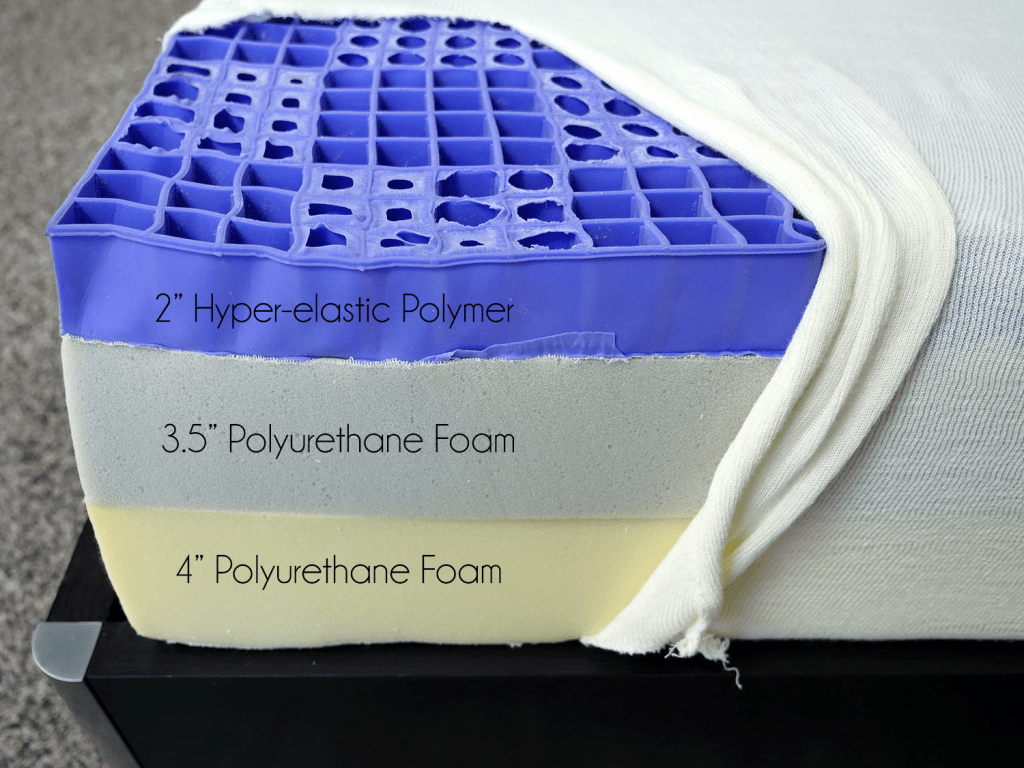"Purple mattress layers (top to bottom) - 2"" hyper-elastic polymer, 3.5"" polyurethane foam, 4"" polyurethane foam"