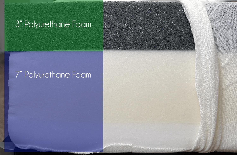"Tuft & Needle mattress layers (top to bottom) - 3"" polyfoam, 7"" polyfoam"