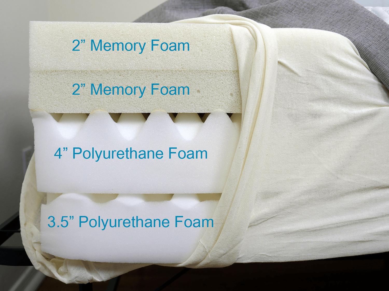 "Tempurpedic Cloud Supreme Breeze mattress layers (top to bottom) - 2"" visco elastic memory foam, 2"" visco elastic memory foam, 4"" polyurethane foam, 3.5"" polyurethane foam"