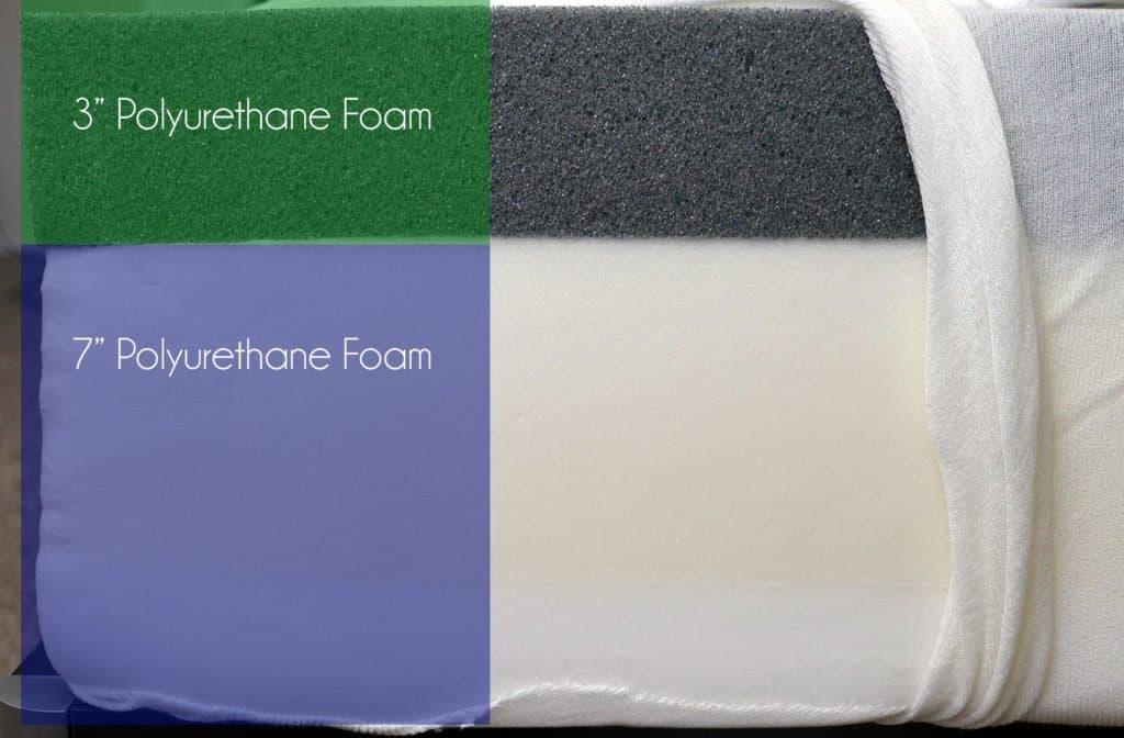 "Tuft & Needle mattress layers (top to bottom) - 3"" polyurethane foam, 7"" polyurethane foam"