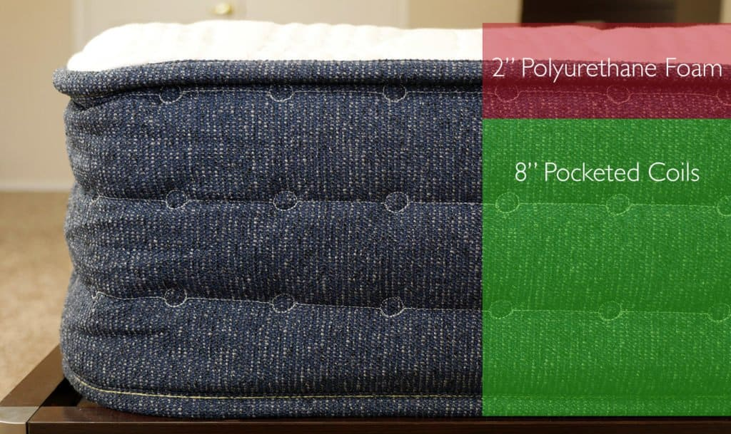 """Brentwood Home Avalon mattress layers (top to bottom) - 2"""" polyurethane foam, 8"""" pocketed coils"""