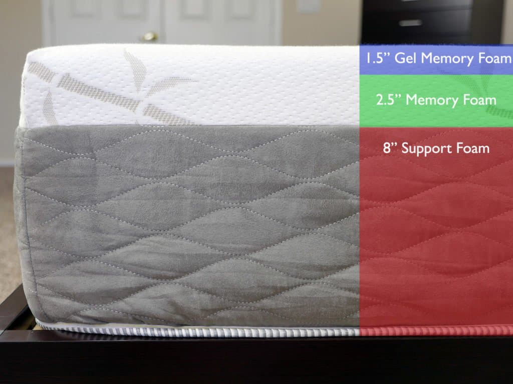 ultimate-dreams-gel-supreme-mattress-layers-1024x768 Dreamfoam Bedding iPedic Sojourn Mattress Review