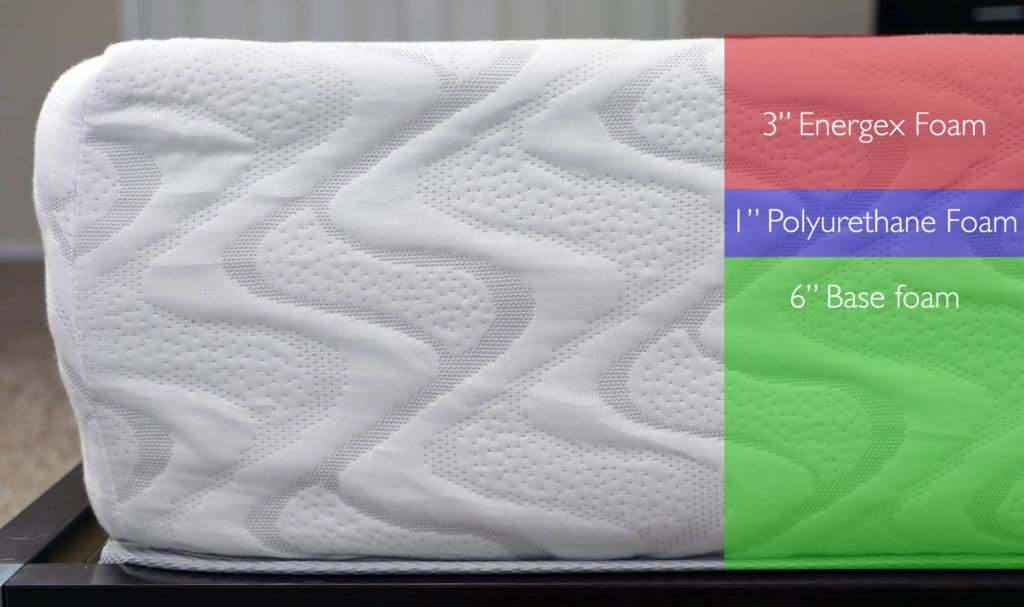 "Love & Sleep mattress layers (top to bottom) - 3"" Energex foam, 1"" poly foam, 5"" base foam"