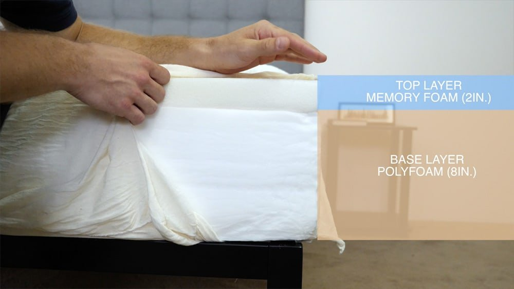 Cocoon-by-Sealy-Mattress-Construction Cocoon Mattress Review