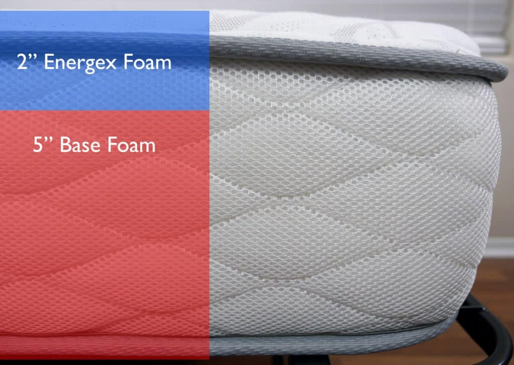 "Big Kid Bed layers (top to bottom) - 2"" Energex foam, 5"" base foam"