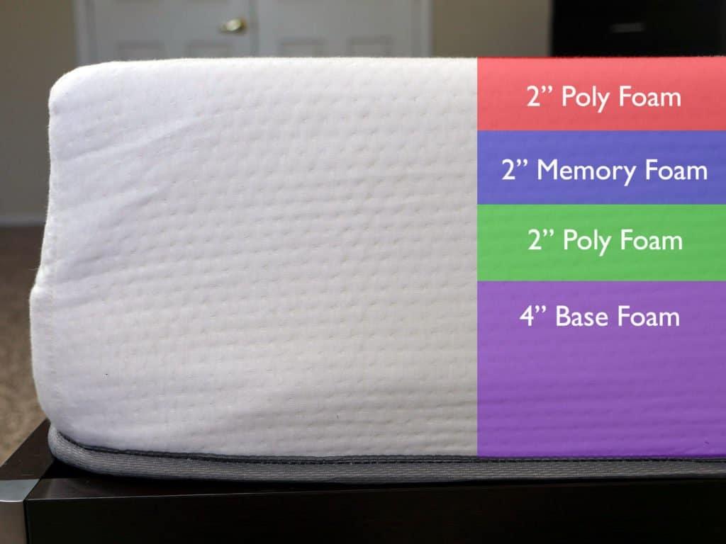 "Eight Sleep mattress foam layers (top to bottom) - 2"" poly foam, 2"" memory foam, 2"" poly foam, 4"" base foam"