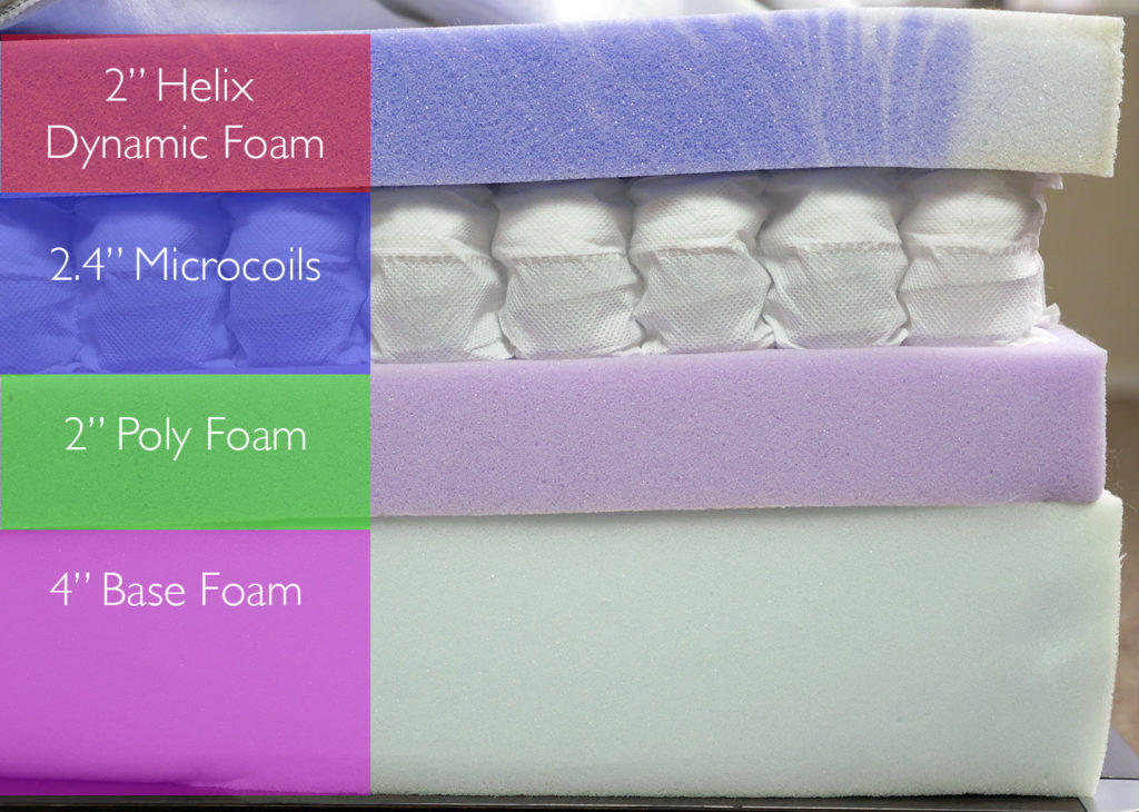 "Helix layers, design #1 (top to bottom) - 2"" Helix dynamic foam, 2.4"" microcoils, 2"" poly foam, 4"" base foam"