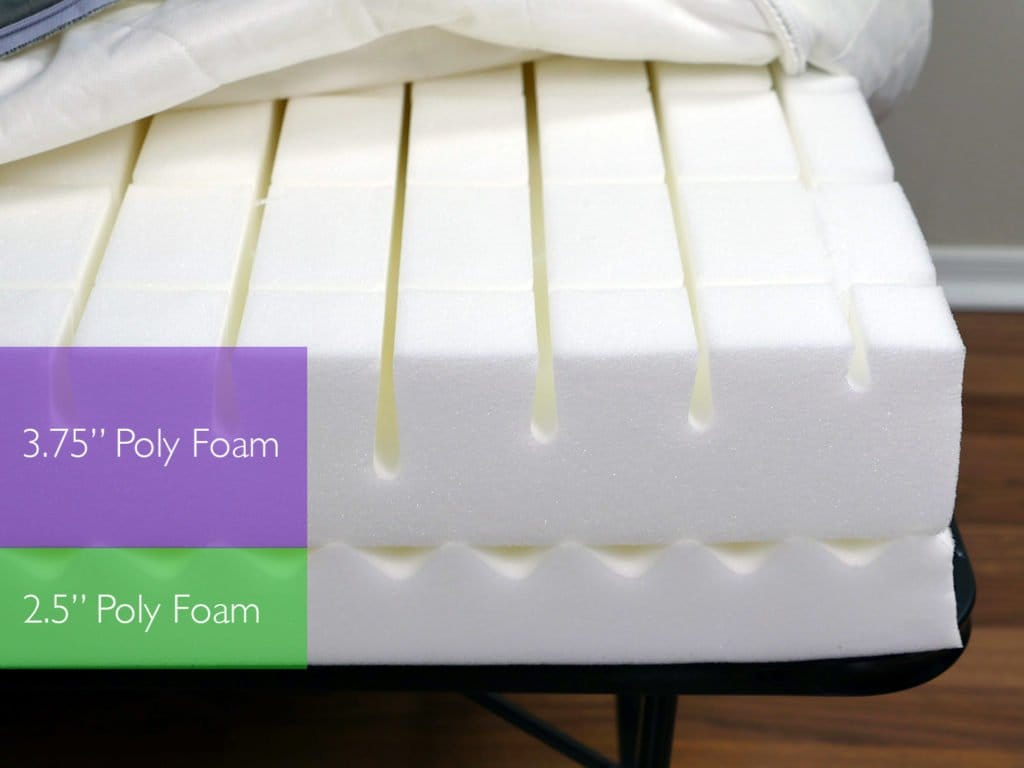 "Morgedal mattress layers (top to bottom) - 3.75"" poly foam, 2.5"" poly foam"