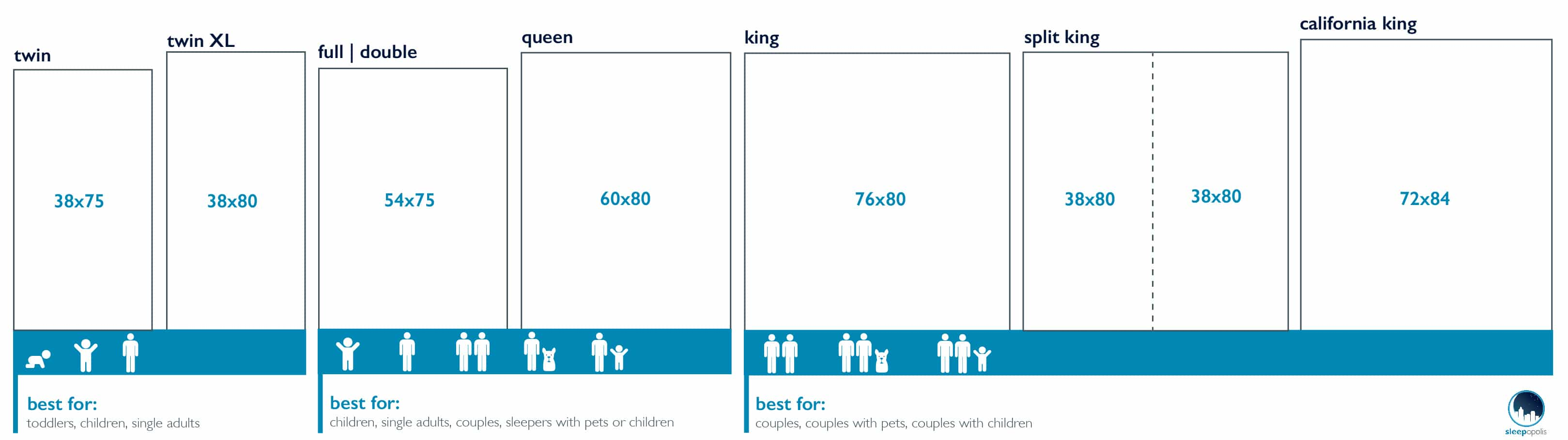 bed size dimensions | sleepopolis