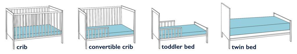 How to Transition from Crib to Bed